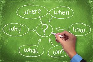 «Что? Где? Когда?», или Специальные вопросы в английском языке