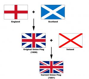 Состав английского флага