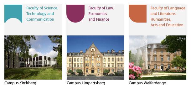 Университет Люксембурга