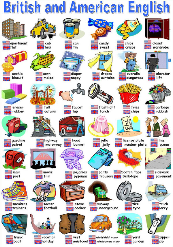 British and American Vocabulary