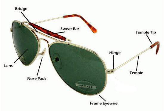 элементы солнцезащитных очков