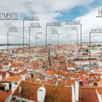 Как не прогадать с арендой жилья в англоязычной стране