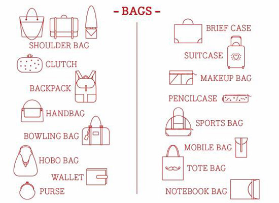 виды сумок